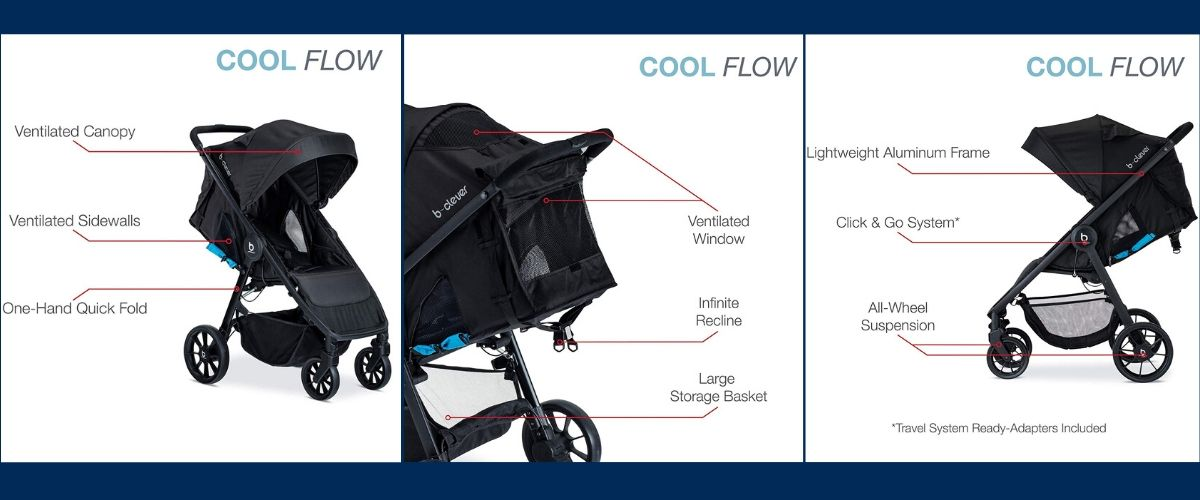 Britax B-Clever Stroller function